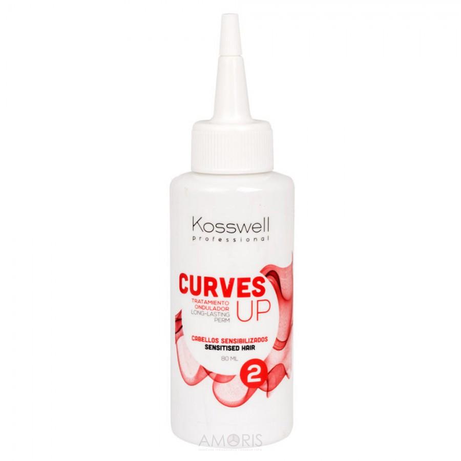 Средство для долговременной укладки для чувствительной кожи головы и волос